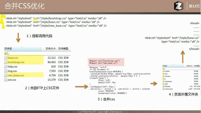代码外置优化-咨道一课3.1