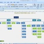 网站整合营销分布图-咨道一课S3.0