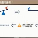 中北友好旅游seo诊断-咨道一课8.3