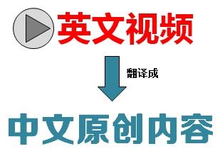翻译英文视频来做内容可以吗?