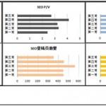 分享爆老师用的SEO报表模板【官方正版】