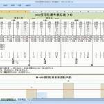 seo项目经理考核标准表-咨道一课5.9