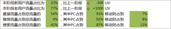 SEO报告百度统计版2016
