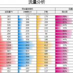 简易专业SEO报告百度统计版2016