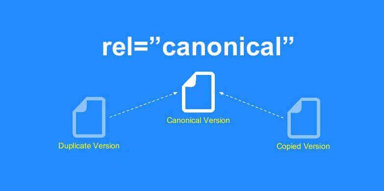 为改造MIP全站增加canonical php代码
