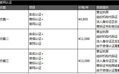 百度官网认证价格和要求