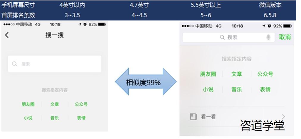微信seo背后的策略及战术